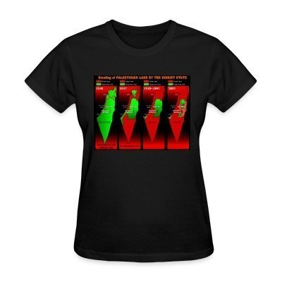 Camiseta Mujer Stealing of Palestinian land by the zionist state