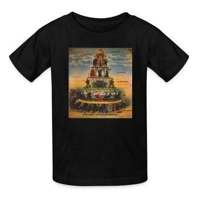 Camiseta Niño Pyramid of capitalist system